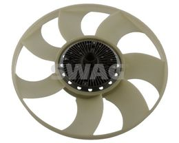 SWAG Ventilators, Motora dzesēšanas sistēma